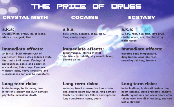 price-of-drugs