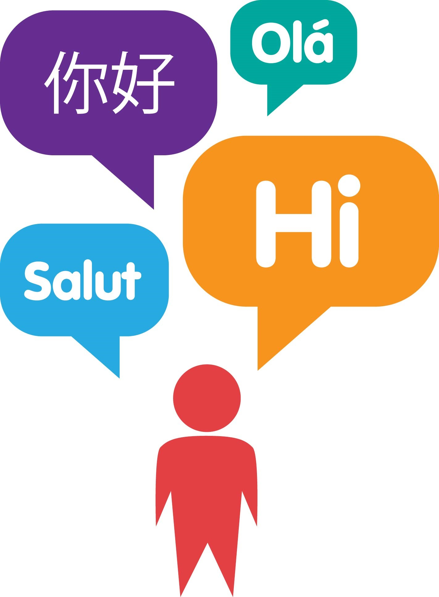 the role of language and communication in 2 body language in communication can be divided into several groups some gestures and reactions are inborn, and they are universal around the world think of the role of body language in communication as the 'flavor' that comes on top of the main idea you can say i'm ok in a hundred.